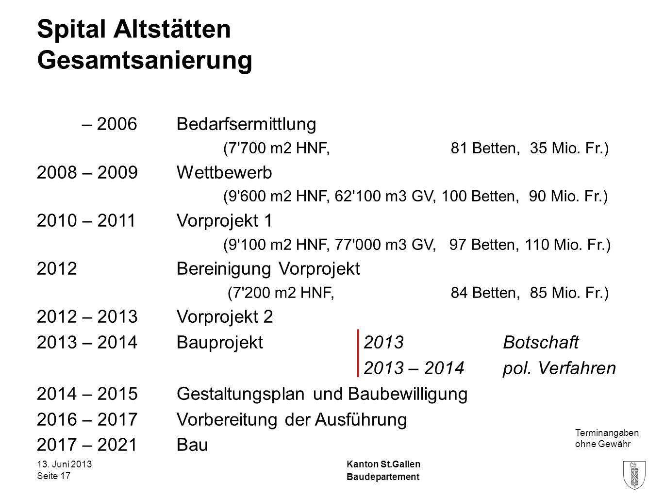 Kanton St.Gallen Spital Altstätten Gesamtsanierung – 2006 Bedarfsermittlung (7 700 m2 HNF, 81 Betten, 35 Mio.