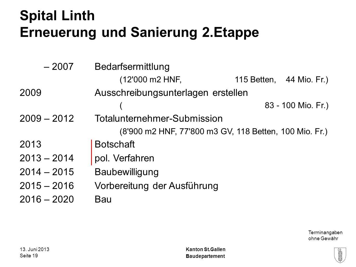 Kanton St.Gallen Spital Linth Erneuerung und Sanierung 2.Etappe – 2007 Bedarfsermittlung (12 000 m2 HNF, 115 Betten, 44 Mio.