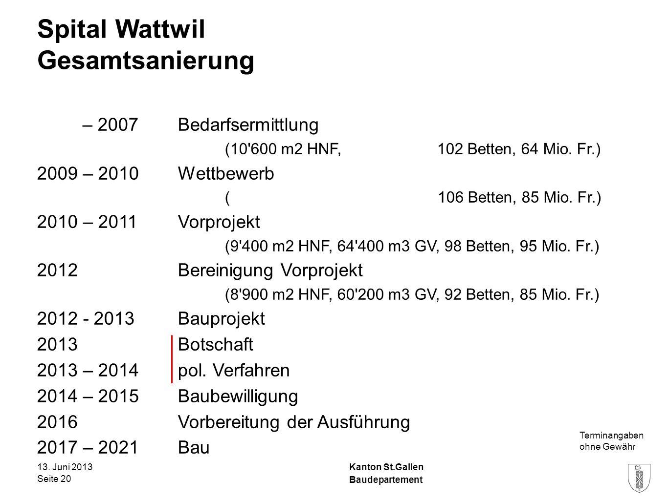 Kanton St.Gallen Spital Wattwil Gesamtsanierung – 2007 Bedarfsermittlung (10 600 m2 HNF, 102 Betten, 64 Mio.