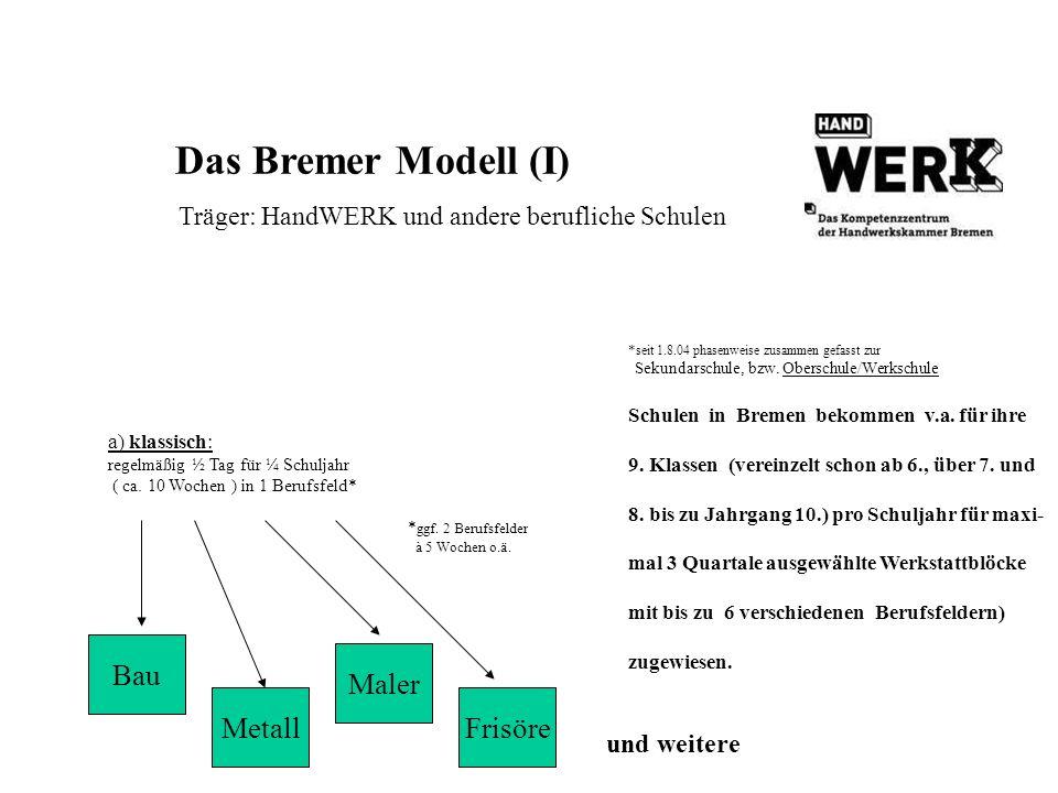Das Bremer Modell (I) a) klassisch: regelmäßig ½ Tag für ¼ Schuljahr ( ca. 10 Wochen ) in 1 Berufsfeld* und weitere Schulen in Bremen bekommen v.a. fü