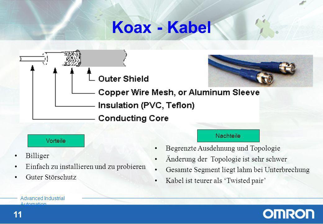 10 Advanced Industrial Automation 10Base2 RG-58 Kabel Entfernung pro Segment ist 185 Meter Topologie eines lokalen Busses ohne Stichleitungen Stecker