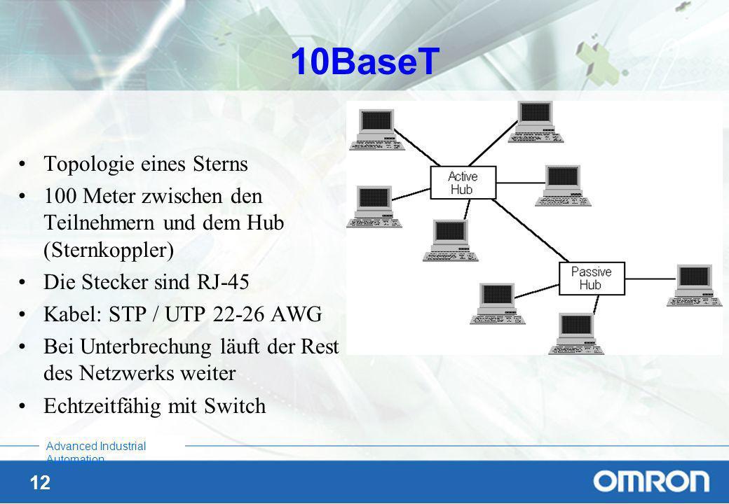 11 Advanced Industrial Automation Koax - Kabel Billiger Einfach zu installieren und zu probieren Guter Störschutz Vorteile Begrenzte Ausdehnung und To