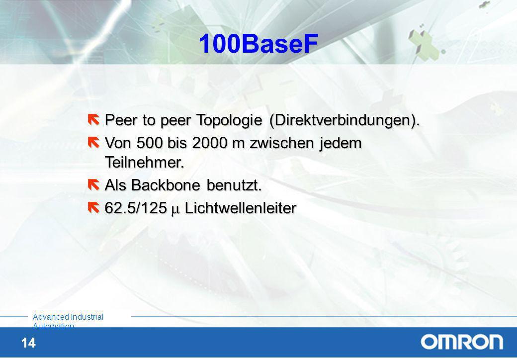 13 Advanced Industrial Automation Twisted pair Neu Teilnehmer einfach hinzu zu fügen Einfaches Twisted pair ist sehr billig Es ist das gleiche Kabel w