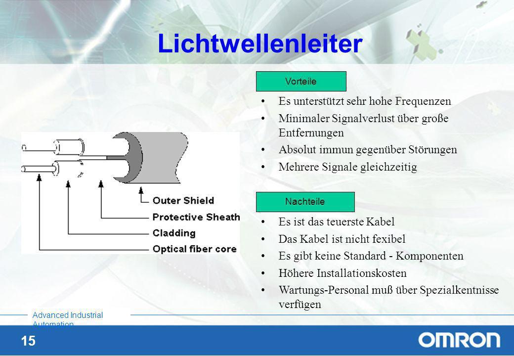 14 Advanced Industrial Automation 100BaseF ëPeer to peer Topologie (Direktverbindungen). ëVon 500 bis 2000 m zwischen jedem Teilnehmer. ëAls Backbone