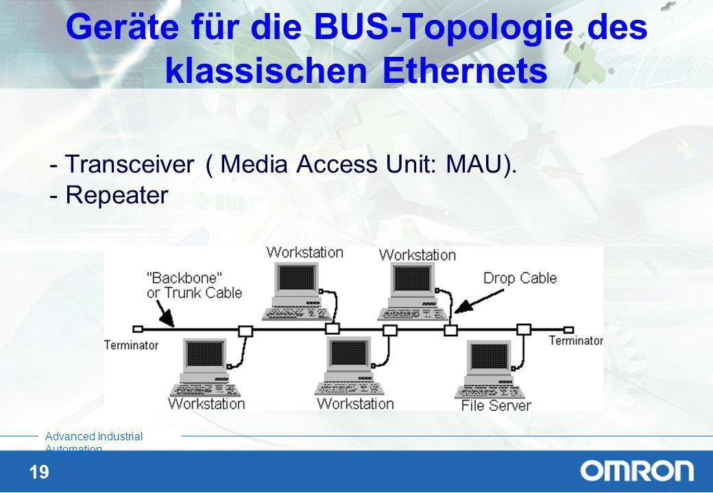 18 Advanced Industrial Automation Geräte im Netzwerk BUS-Topologie Transceiver (MAU). TransceiverMAU). Repeater. Repeater. STERN-Topologie STERNTopolo