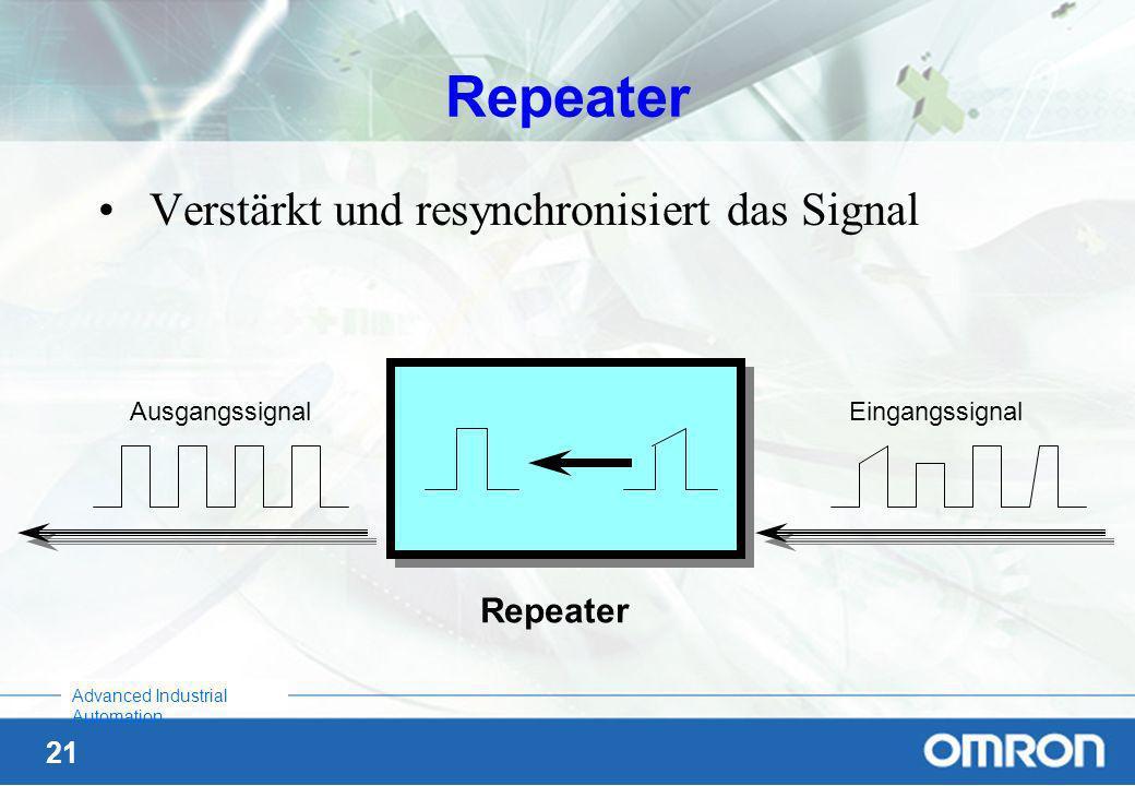 20 Advanced Industrial Automation Transceiver (MAU) - Das AUI-Kabel ist eine Art Stichleitung bis 15 m Länge, - Der Transceiver ist die Ankopplung an