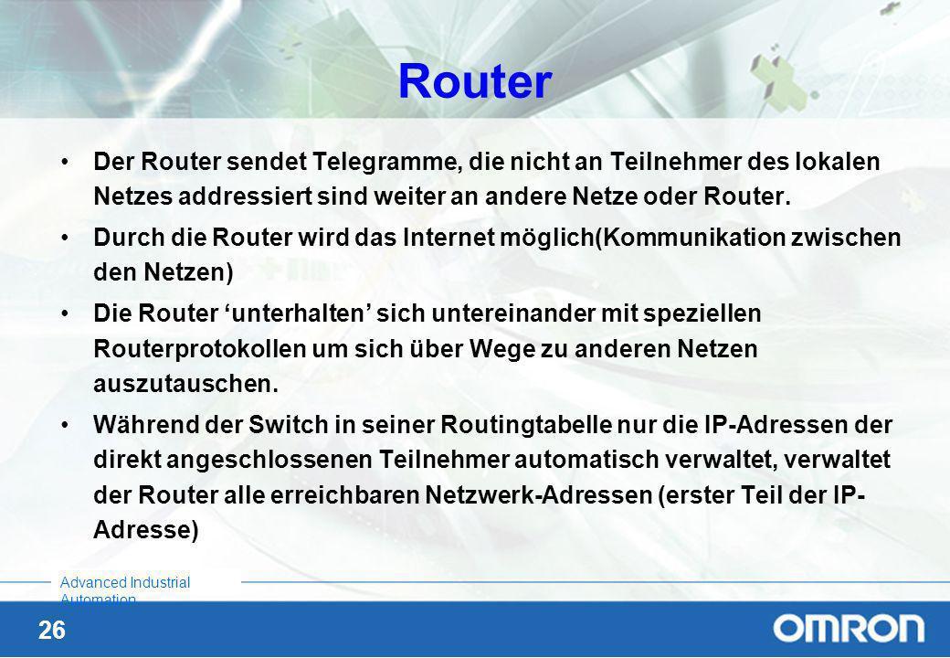25 Advanced Industrial Automation X.25/ Telekom- leitungen ROUTER Hamburg Stuttgart Düsseldorf Router für entferntere Netze