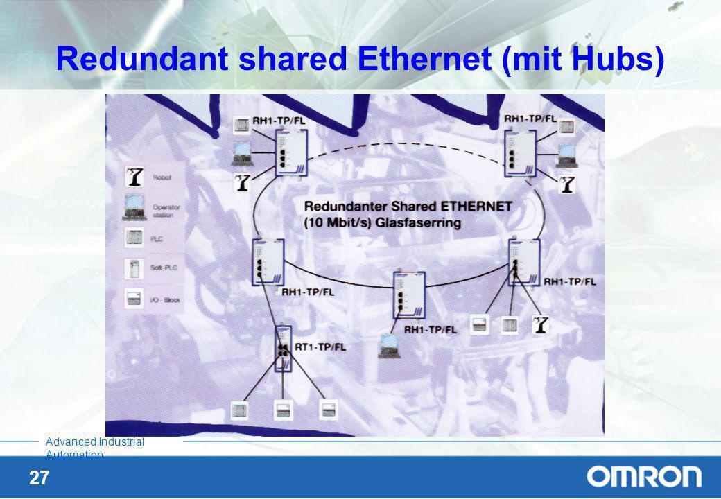 26 Advanced Industrial Automation Router Der Router sendet Telegramme, die nicht an Teilnehmer des lokalen Netzes addressiert sind weiter an andere Ne