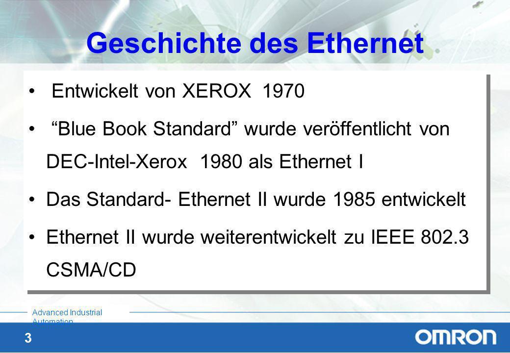 2 Advanced Industrial Automation Themenübersicht Industrienetze TCP oder UDP Merkmale Geräte im Netzwerk Netz-Hardware Kabel und Topologie Geschichte