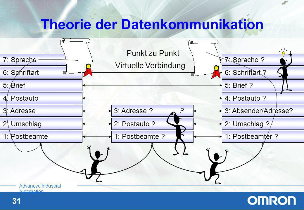 30 Advanced Industrial Automation Router zum Telefonnetz