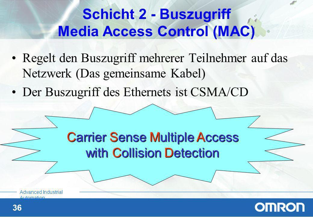 35 Advanced Industrial Automation Das Ethernet Kommunikatiosmodell CSMA-CD = dezentrales Buszugriffsverfahren mit Kollisionserkennung IP = Internet Su