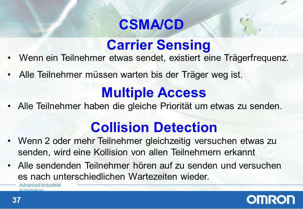 36 Advanced Industrial Automation Schicht 2 - Buszugriff Media Access Control (MAC) Regelt den Buszugriff mehrerer Teilnehmer auf das Netzwerk (Das ge