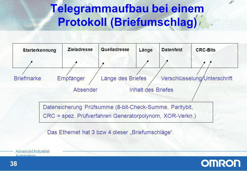 37 Advanced Industrial Automation CSMA/CD Multiple Access Alle Teilnehmer haben die gleiche Priorität um etwas zu senden. Collision Detection Wenn 2 o