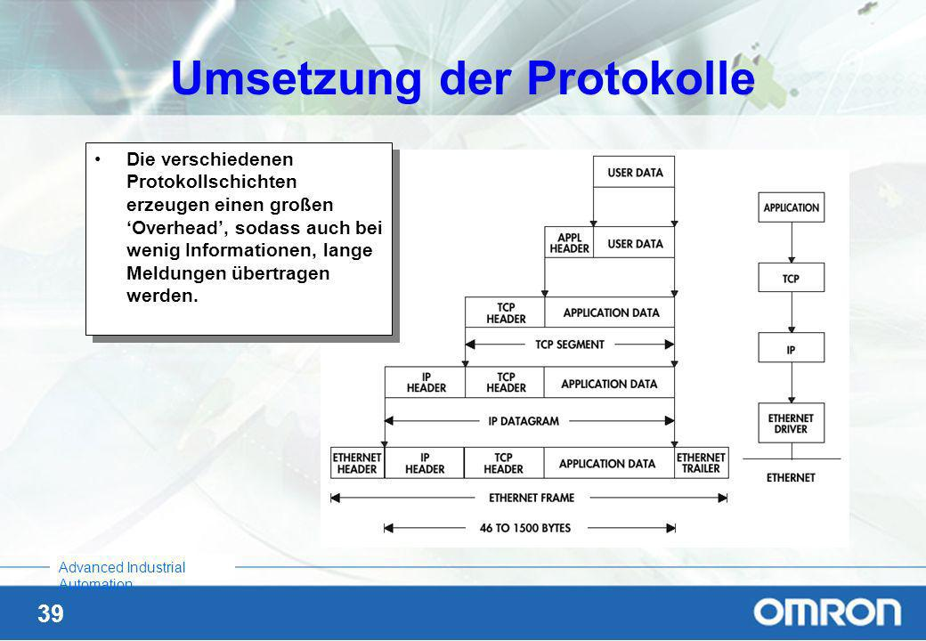 38 Advanced Industrial Automation Quelladresse Starterkennung LängeCRC-Bits Zieladresse Datenfeld Datensicherung Prüfsumme (8-bit-Check-Summe, Parityb