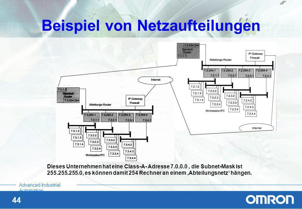43 Advanced Industrial Automation Subnet und Subnet-Mask IP-Adressen der Klasse B können z.B. 65 024 Teilnehmer adressieren, dieses Riesennetzwerk mus