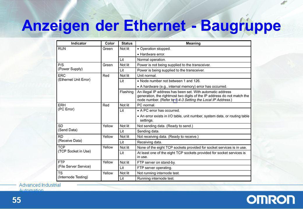 54 Advanced Industrial Automation Anschlüsse der ETN01 - Baugruppe