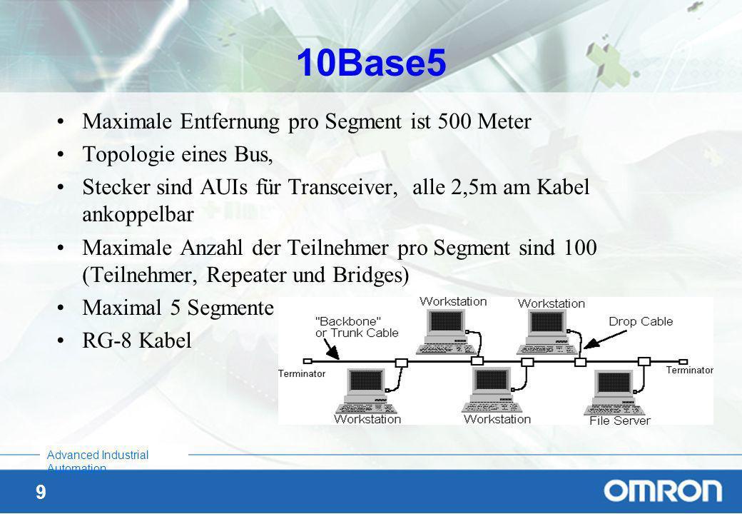 8 Advanced Industrial Automation Bedeutung der Kabelbezeichnung Dies sind standardisierte Begriffe 10 BASE 5 Baudrate Art des Signals BASE = BASEBAND