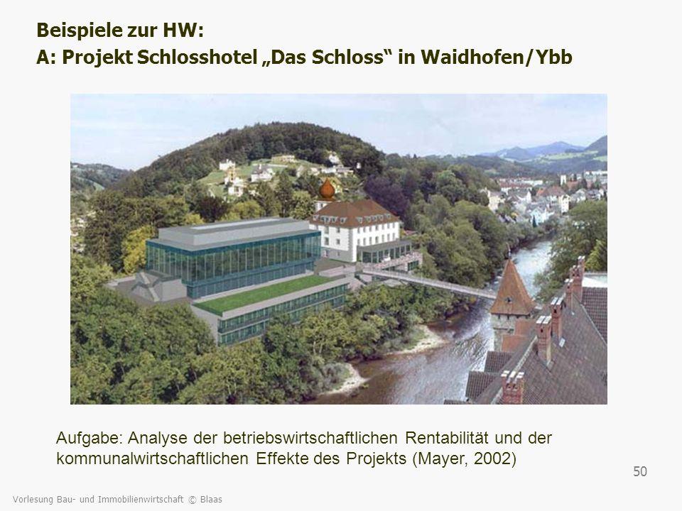 Vorlesung Bau- und Immobilienwirtschaft © Blaas 50 Beispiele zur HW: A: Projekt Schlosshotel Das Schloss in Waidhofen/Ybb Aufgabe: Analyse der betrieb