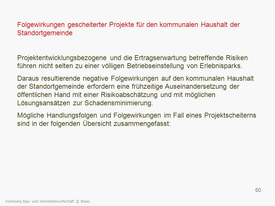Vorlesung Bau- und Immobilienwirtschaft © Blaas 60 Folgewirkungen gescheiterter Projekte für den kommunalen Haushalt der Standortgemeinde Projektentwi