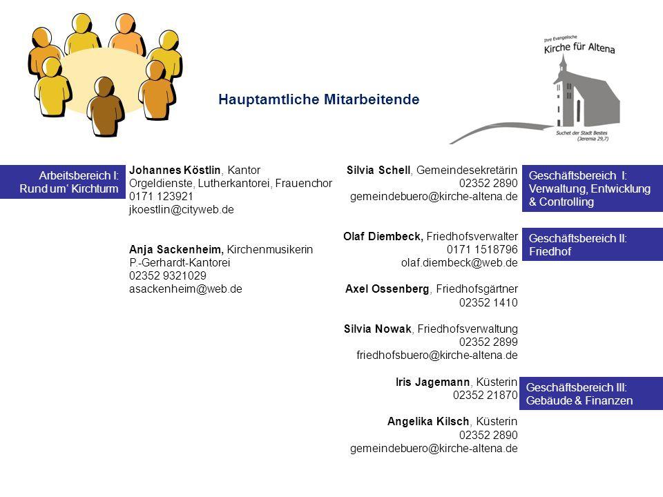 Hauptamtliche Mitarbeitende Johannes Köstlin, Kantor Orgeldienste, Lutherkantorei, Frauenchor 0171 123921 jkoestlin@cityweb.de Anja Sackenheim, Kirche