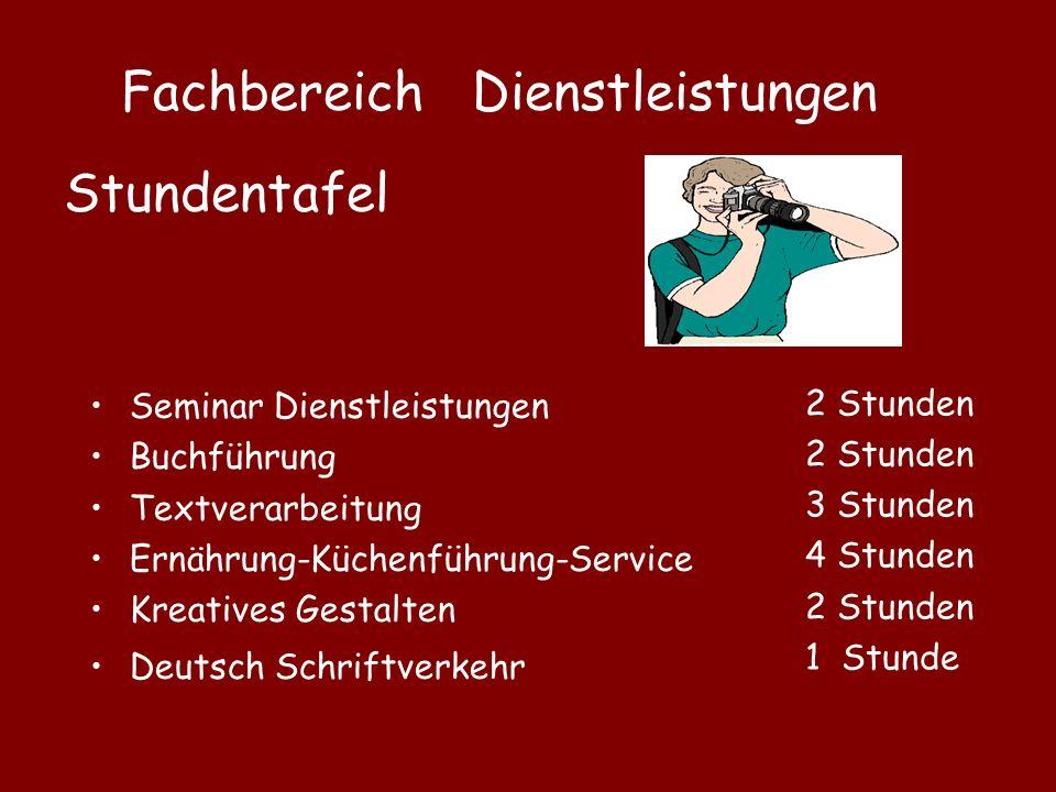 Berufe Bau / Holz Tischler/in Zimmermann Maurer Maler/in Fliesenleger/in