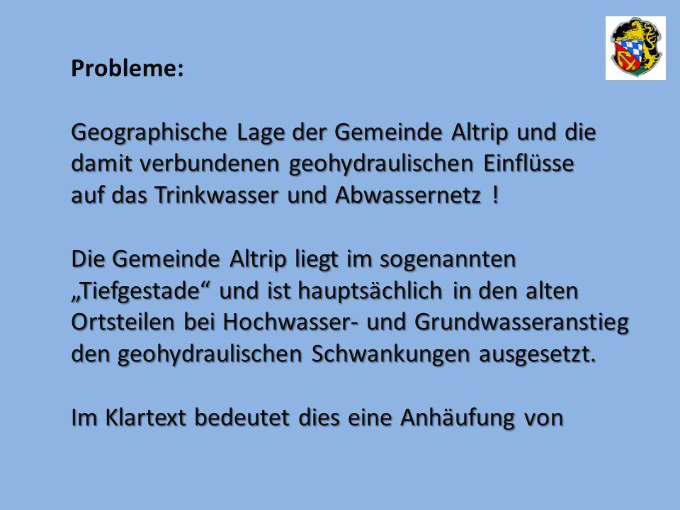 Probleme: Geographische Lage der Gemeinde Altrip und die damit verbundenen geohydraulischen Einflüsse auf das Trinkwasser und Abwassernetz ! Die Gemei