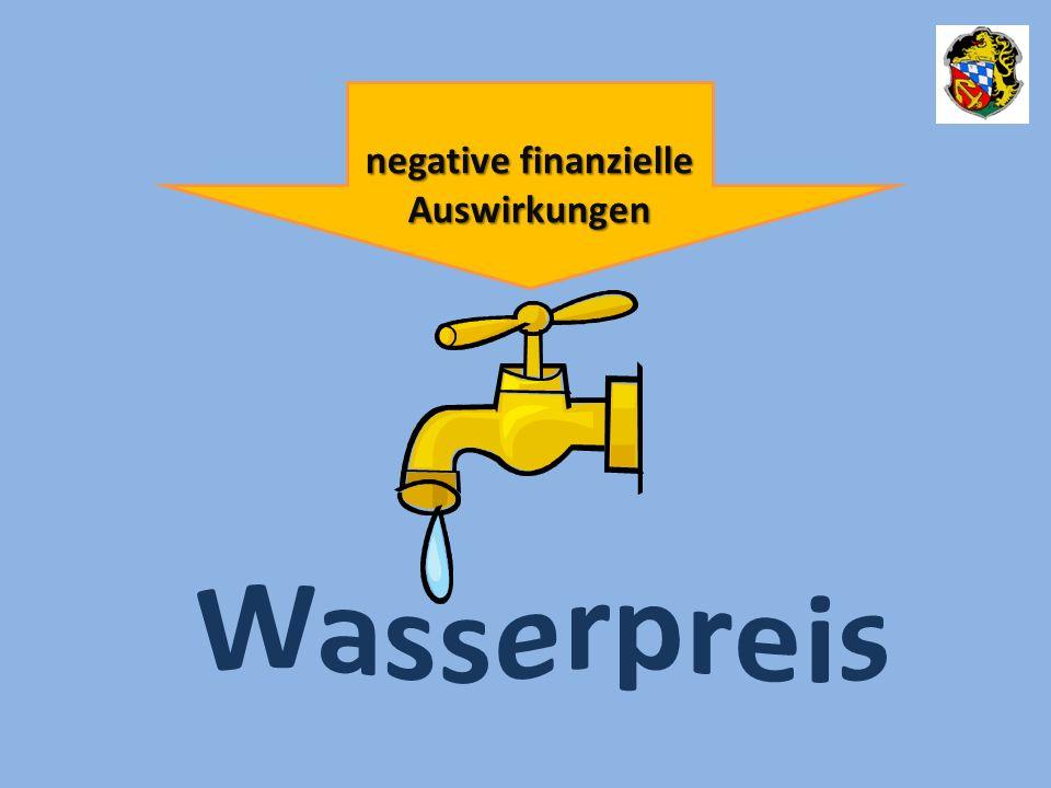 negative finanzielle Auswirkungen