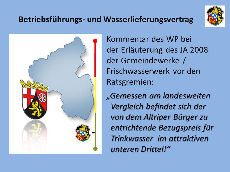 Betriebsführungs- und Wasserlieferungsvertrag Kommentar des WP bei der Erläuterung des JA 2008 der Gemeindewerke / Frischwasserwerk vor den Ratsgremie