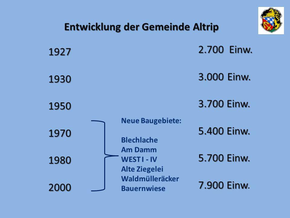 Entwicklung der Gemeinde Altrip 192719301950197019802000 2.700 Einw. 3.000Einw. 3.700 Einw. 5.400 Einw. 5.700 Einw. 7.900 Einw 7.900 Einw.
