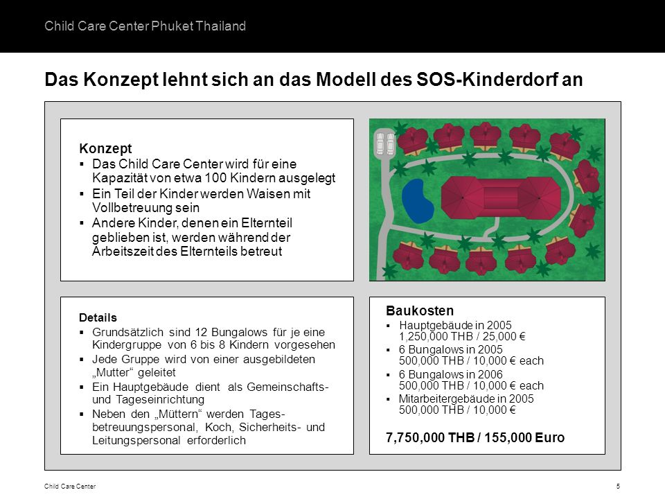 Child Care Center Phuket Thailand Child Care Center5 Das Konzept lehnt sich an das Modell des SOS-Kinderdorf an Konzept Das Child Care Center wird für