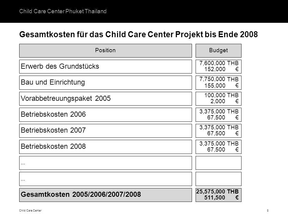 Child Care Center Phuket Thailand Child Care Center9 Verpflichtungserklärung gegenüber den Spendern Träger ist der Lions Club Andaman Sea.