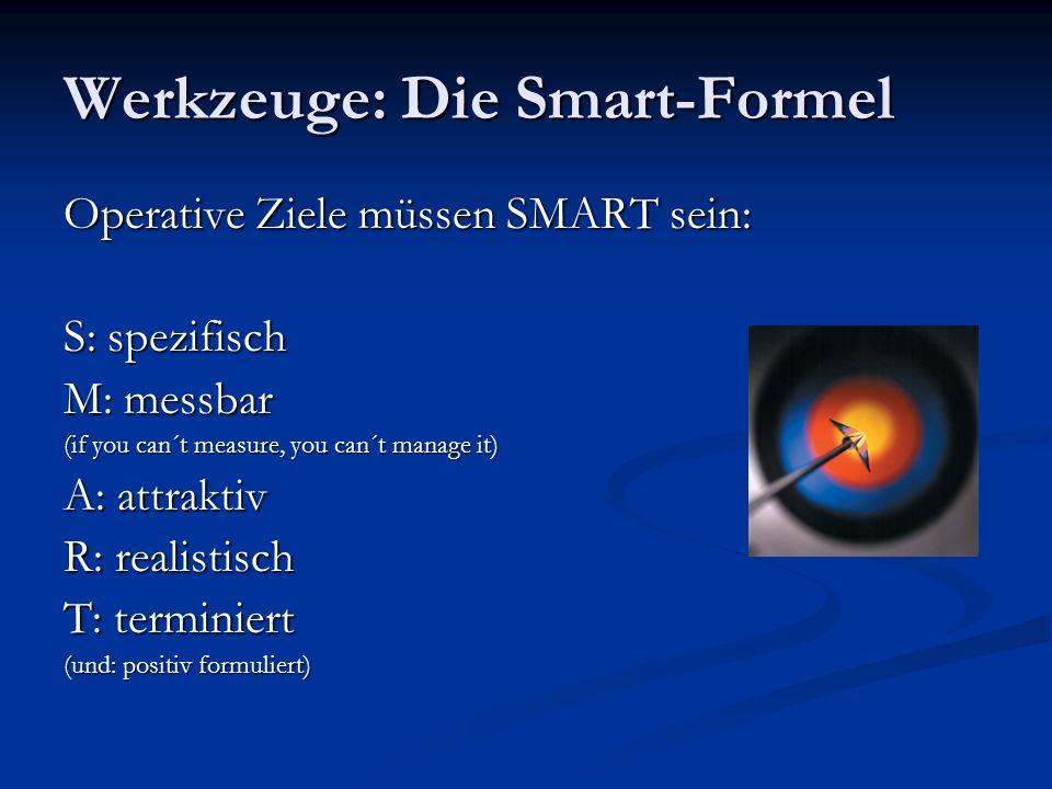 Werkzeuge: Die Smart-Formel Operative Ziele müssen SMART sein: S: spezifisch M: messbar (if you can´t measure, you can´t manage it) A: attraktiv R: realistisch T: terminiert (und: positiv formuliert)