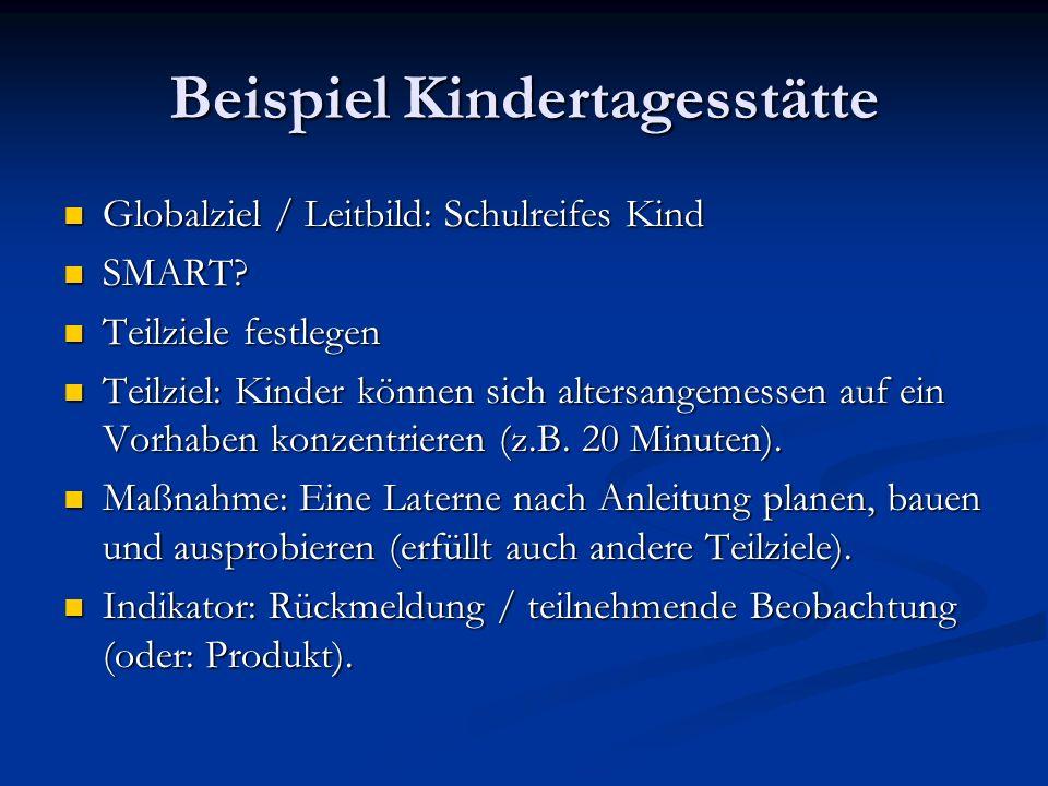 Beispiel Kindertagesstätte Globalziel / Leitbild: Schulreifes Kind Globalziel / Leitbild: Schulreifes Kind SMART.
