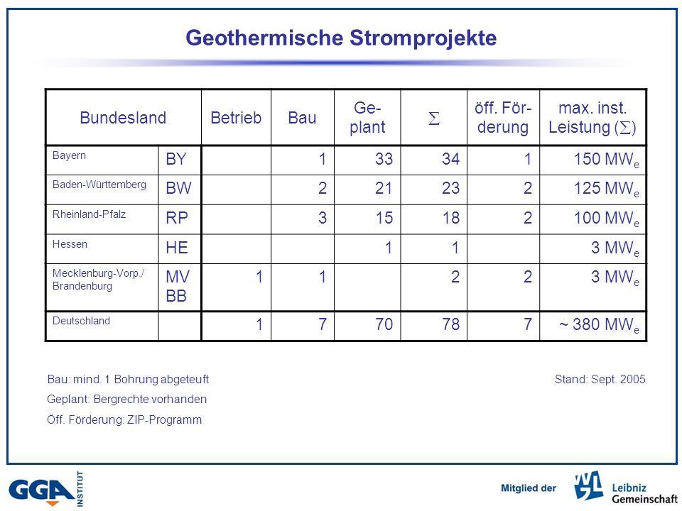 Geothermische Stromprojekte BundeslandBetriebBau Ge- plant öff.