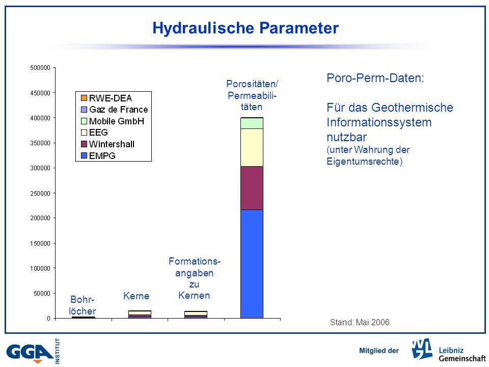 Poro-Perm-Daten: Für das Geothermische Informationssystem nutzbar (unter Wahrung der Eigentumsrechte) Hydraulische Parameter Stand: Mai 2006 Bohr- löcher Kerne Formations- angaben zu Kernen Porositäten/ Permeabili- täten