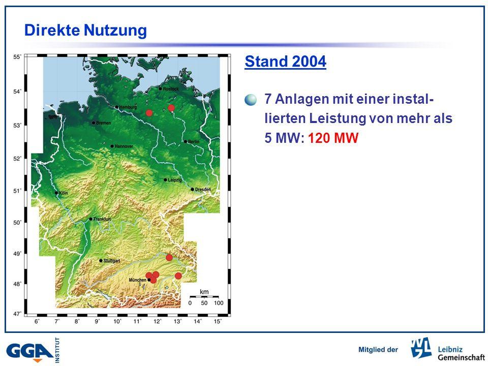 Stand 2004 Direkte Nutzung 7 Anlagen mit einer instal- lierten Leistung von mehr als 5 MW: 120 MW