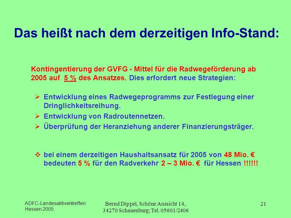 ADFC-Landesaktiventreffen Hessen 2005 Bernd Dippel, Schöne Aussicht 14, 34270 Schauenburg; Tel. 05601/2406 21 Das heißt nach dem derzeitigen Info-Stan