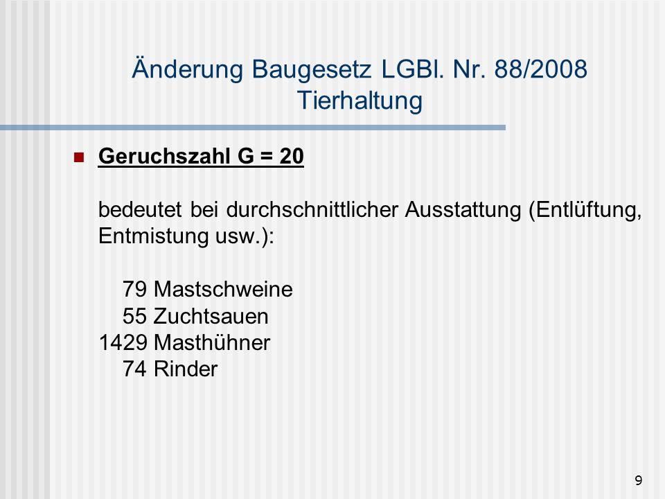 9 Änderung Baugesetz LGBl. Nr. 88/2008 Tierhaltung Geruchszahl G = 20 bedeutet bei durchschnittlicher Ausstattung (Entlüftung, Entmistung usw.): 79 Ma