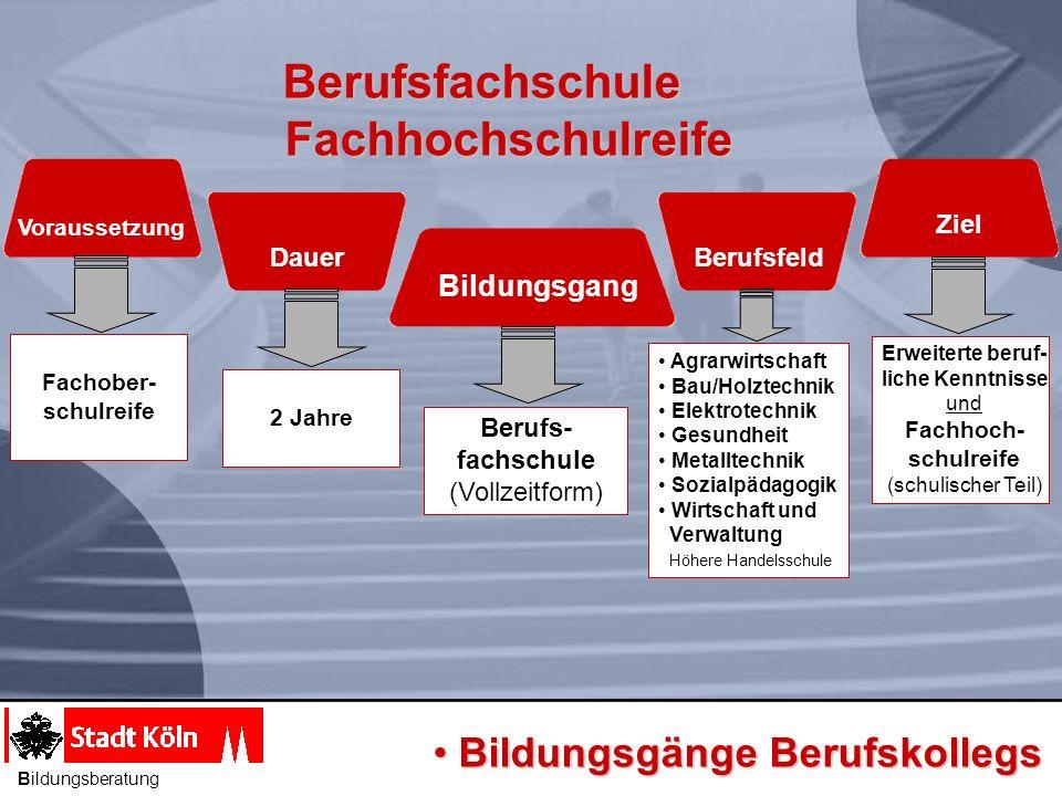 Berufsfachschule Fachhochschulreife Berufsfachschule Fachhochschulreife Bildungsgang Voraussetzung Dauer Berufsfeld Ziel Berufs- fachschule (Vollzeitf