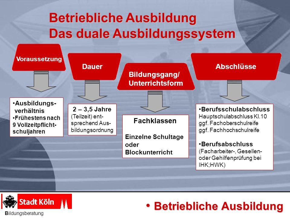 Betriebliche Ausbildung Das duale Ausbildungssystem Voraussetzung DauerAbschlüsse 2 – 3,5 Jahre (Teilzeit) ent- sprechend Aus- bildungsordnung Ausbild