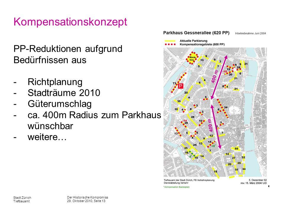 Der Historische Kompromiss 29. Oktober 2010, Seite 13 Stadt Zürich Tiefbauamt Kompensationskonzept PP-Reduktionen aufgrund Bedürfnissen aus -Richtplan