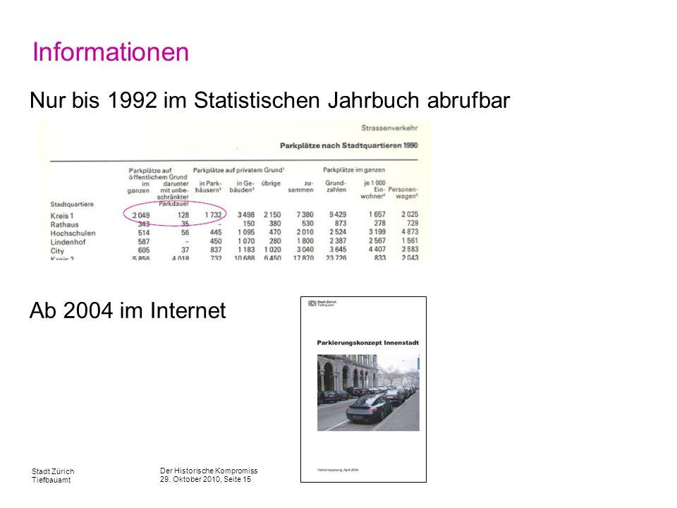 Der Historische Kompromiss 29. Oktober 2010, Seite 15 Stadt Zürich Tiefbauamt Informationen Nur bis 1992 im Statistischen Jahrbuch abrufbar Ab 2004 im