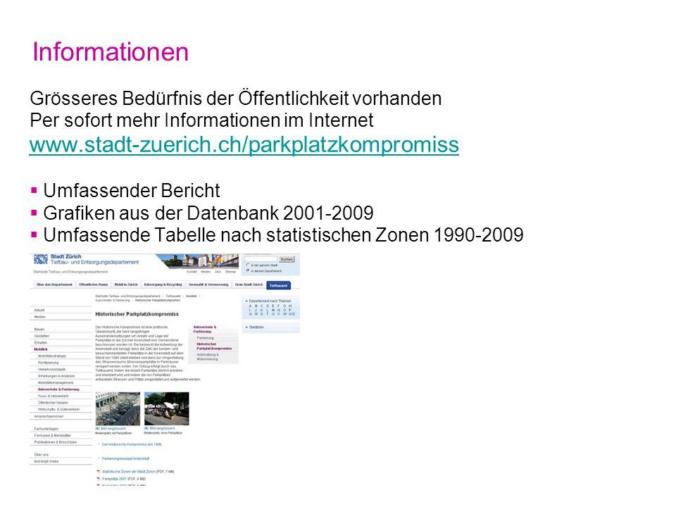 Der Historische Kompromiss 29. Oktober 2010, Seite 16 Stadt Zürich Tiefbauamt Informationen Grösseres Bedürfnis der Öffentlichkeit vorhanden Per sofor