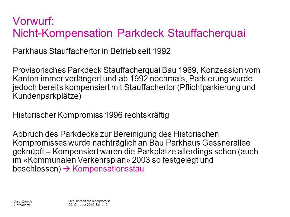 Der Historische Kompromiss 29. Oktober 2010, Seite 19 Stadt Zürich Tiefbauamt Vorwurf: Nicht-Kompensation Parkdeck Stauffacherquai Parkhaus Stauffache