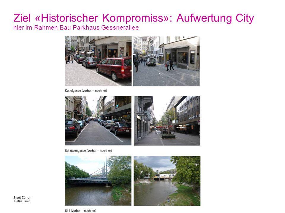 Der Historische Kompromiss 29. Oktober 2010, Seite 27 Stadt Zürich Tiefbauamt Ziel «Historischer Kompromiss»: Aufwertung City hier im Rahmen Bau Parkh
