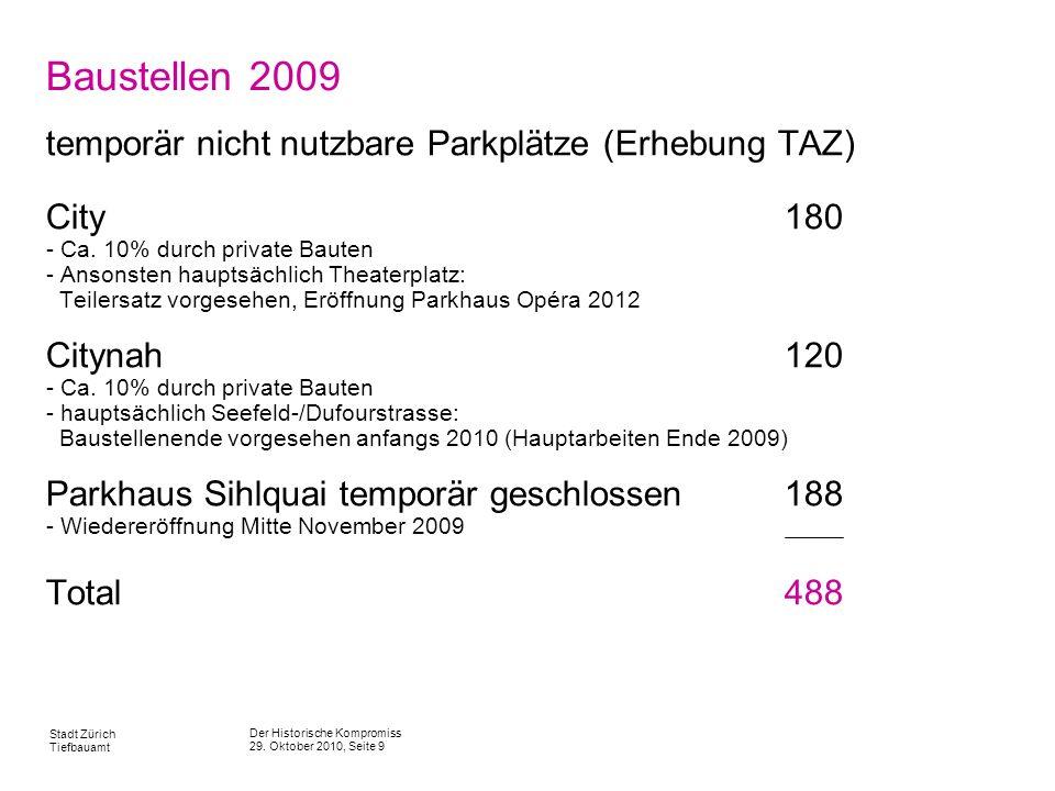 Der Historische Kompromiss 29. Oktober 2010, Seite 9 Stadt Zürich Tiefbauamt Baustellen 2009 temporär nicht nutzbare Parkplätze (Erhebung TAZ) City180
