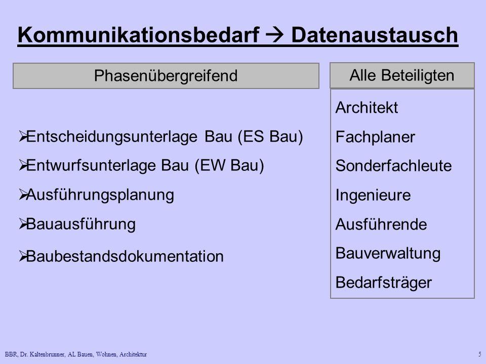 BBR, Dr. Kaltenbrunner, AL Bauen, Wohnen, Architektur5 Kommunikationsbedarf Datenaustausch Entscheidungsunterlage Bau (ES Bau) Entwurfsunterlage Bau (