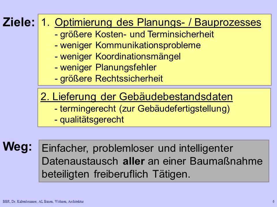 BBR, Dr. Kaltenbrunner, AL Bauen, Wohnen, Architektur6 Ziele: 1.Optimierung des Planungs- / Bauprozesses - größere Kosten- und Terminsicherheit - weni