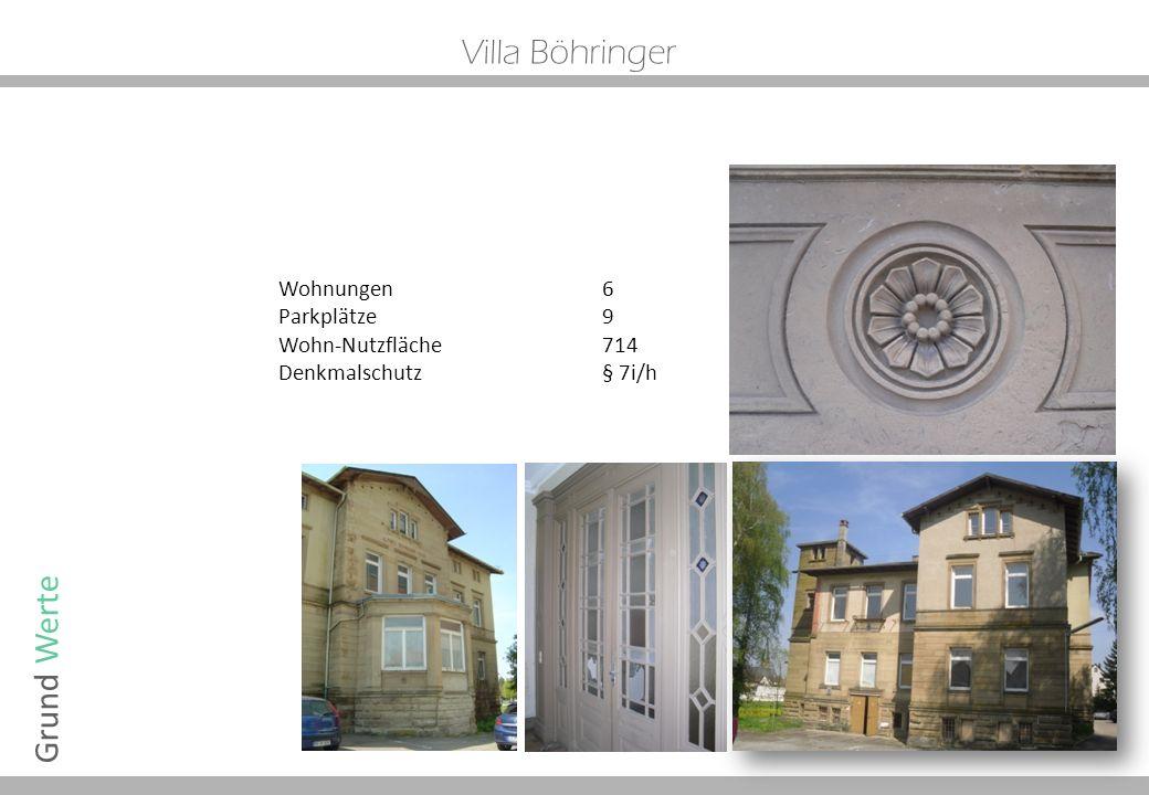 Wohnungen 6 Parkplätze 9 Wohn-Nutzfläche 714 Denkmalschutz § 7i/h GrundWerte Villa Böhringer