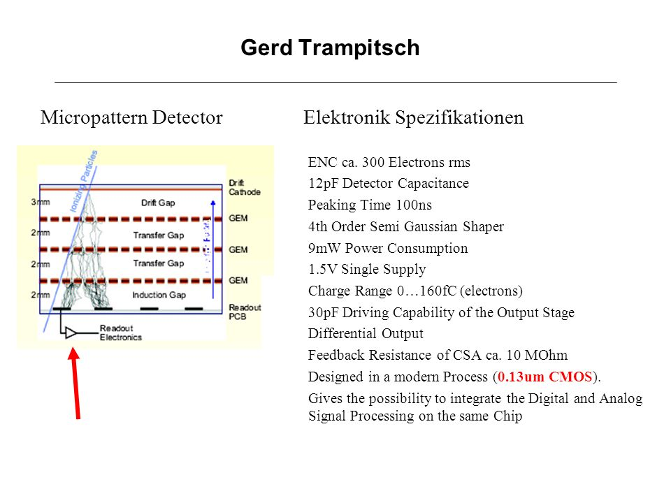Gerd Trampitsch ENC ca. 300 Electrons rms 12pF Detector Capacitance Peaking Time 100ns 4th Order Semi Gaussian Shaper 9mW Power Consumption 1.5V Singl